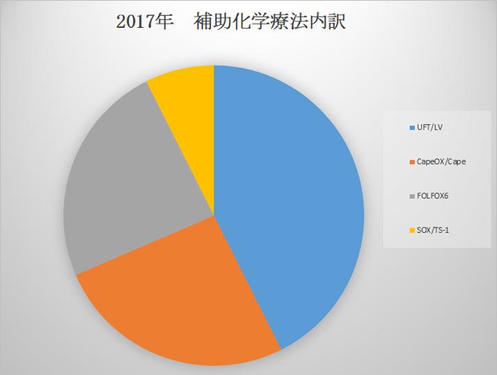 daicho-jisseki02