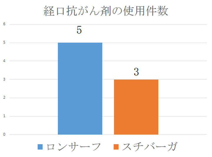 daicho-jisseki04